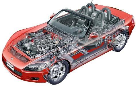 汽车零配件及摩配行业中的应用